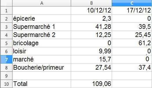 Libre Office feuille de calcul simple 11